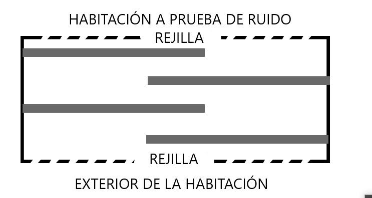 LABERINTO DE RUIDO PARA UNA REJILLA DE VENTILACION